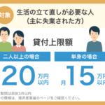 コロナ 特例貸付(無利子) 総合支援金 3月末まで延長で決定!!